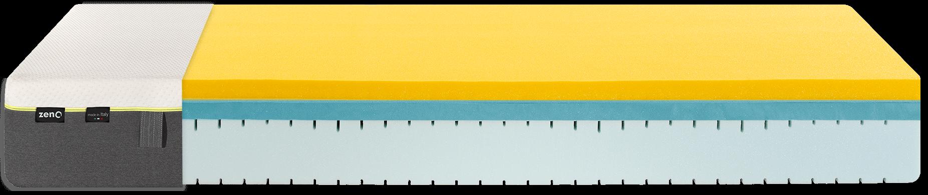 Materasso zenO: il primo materasso unico high tech